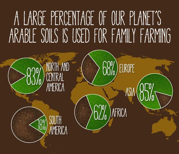 December 5 world soil day 2014 agricinghana syecomp ltd for Soil our life